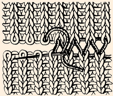 Горизонтальные швы