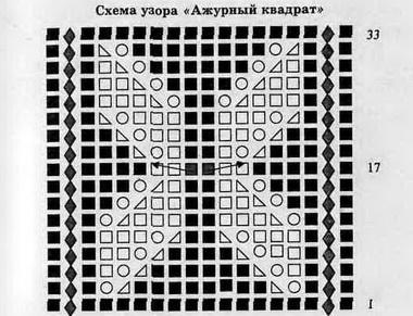"""Узор """"Ажурный квадрат""""."""