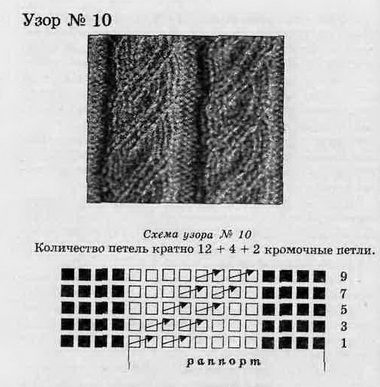 Узор №10.